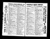 1937 Carons Louisville City Directory